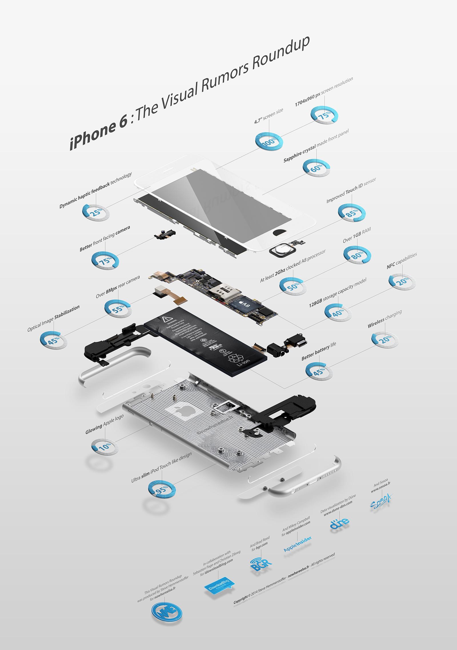 Info-iPhone6-Geruechte