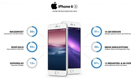 iPhone_6s_infographic-main