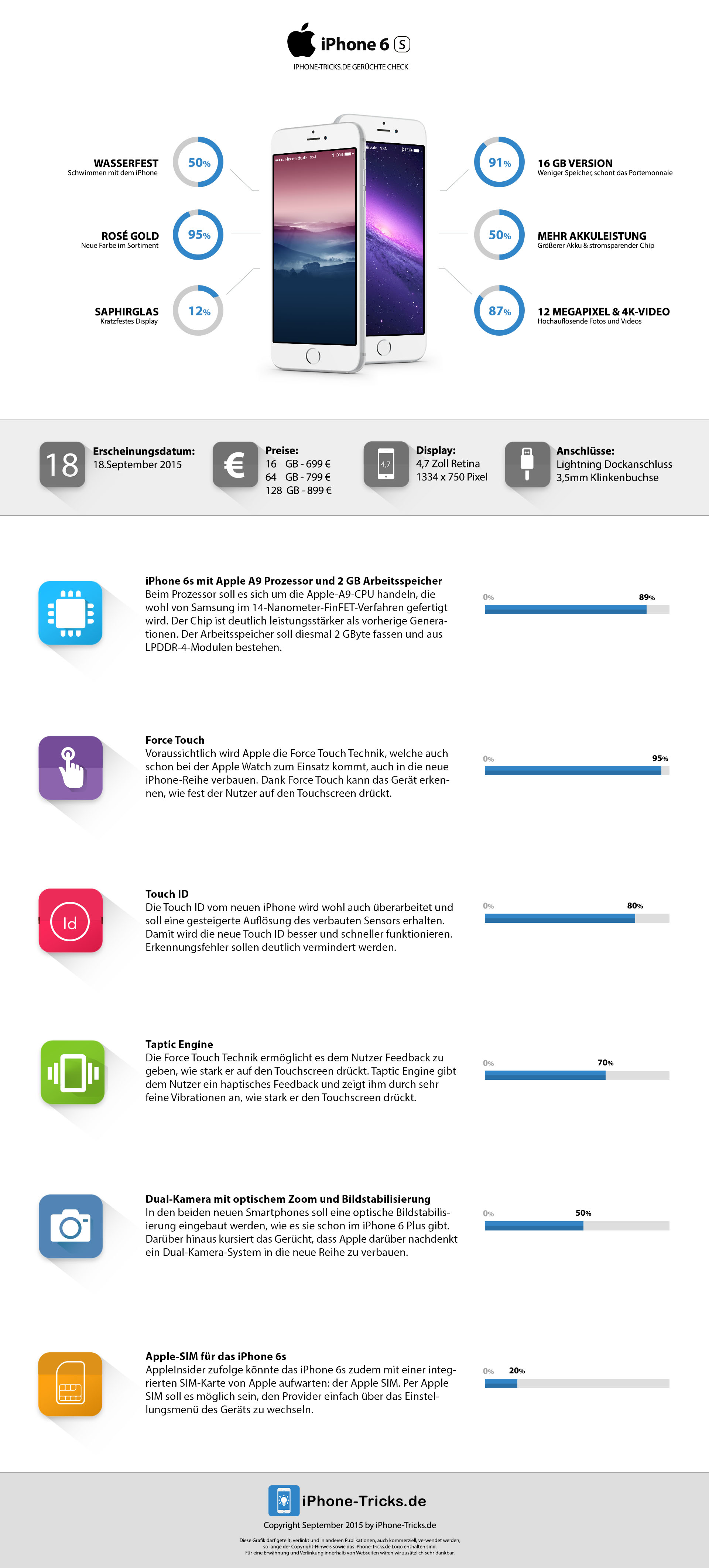 iPhone_6s_infographic